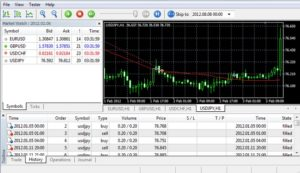 Benefits Of Trading Currency With Matatrader 5 Forex Broker